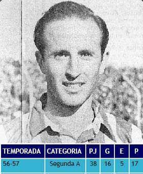 El ex jugador del Atlélico de Madrid, el extremeño Diego Lozano, fallece en Mérida a los 86 años