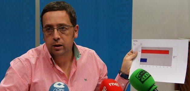 La Diputación de Cáceres y los empleados elaboran la nueva relación de puestos de trabajo