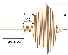 Un terremoto de 2,8 grados, con epicentro en Calzadilla, se deja sentir a las 7.48 horas en el Valle del Alagón