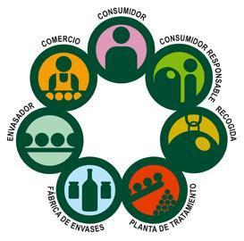 Extremadura y Ecovidrio fomentan el reciclaje de vidrio con una campaña que llegará a 38 localidades