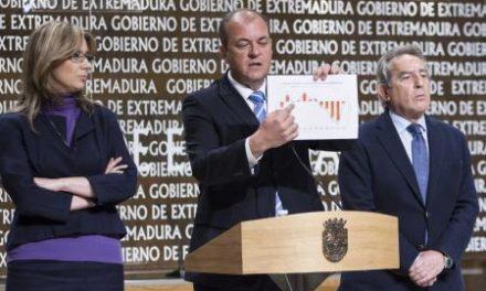 """Monago asegura que la cifra de déficit regional devuelve a Extremadura """"la credibilidad que había perdido"""""""