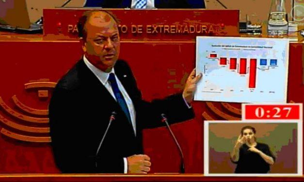 Monago revela que tras el anuncio de moción de censura se ha paralizado una inversión de 47 millones