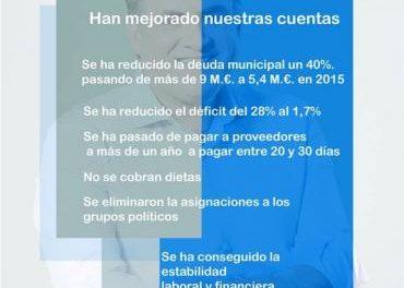 """El PP de Coria destaca la """" notable mejoría"""" en las cuentas del consistorio en la última legislatura"""