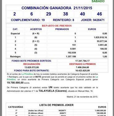 El sorteo de la Primitiva otorga un premio de más de 1.830.000 euros en Talayuela