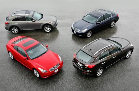 La Federación de Concesionarios indica que las ventas de coches a particulares crecen un 26% en Badajoz y 24% en Cáceres