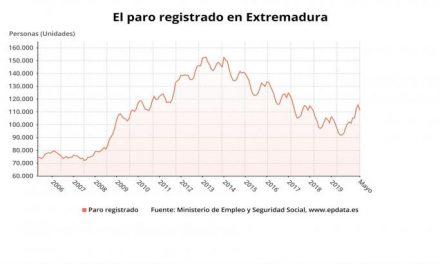 El paro baja en 4.056 personas en mayo en Extremadura y sube en 17.546 en tasa interanual
