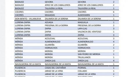 Conoce en qué localidades de Extremadura se han confirmado nuevos casos en este 13 de mayo