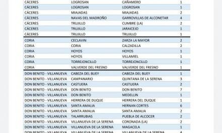 Estos son los municipios que notifican nuevos casos de Covid-19 y brotes en Extremadura
